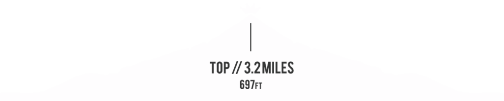 koth topography 10k route